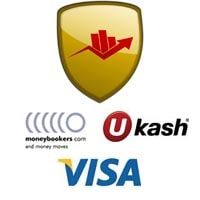 Banc de Swiss Payment Methods
